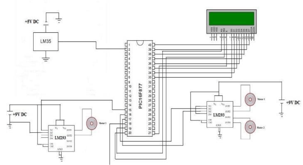 Automatic control and protection of Coal Conveyor System using PIC